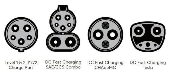 EV-Charging-Plug-Types-Update
